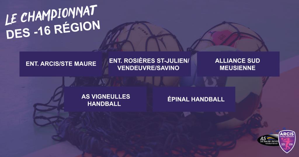Championnat -16 Région équipe Arcis Handball Féminin